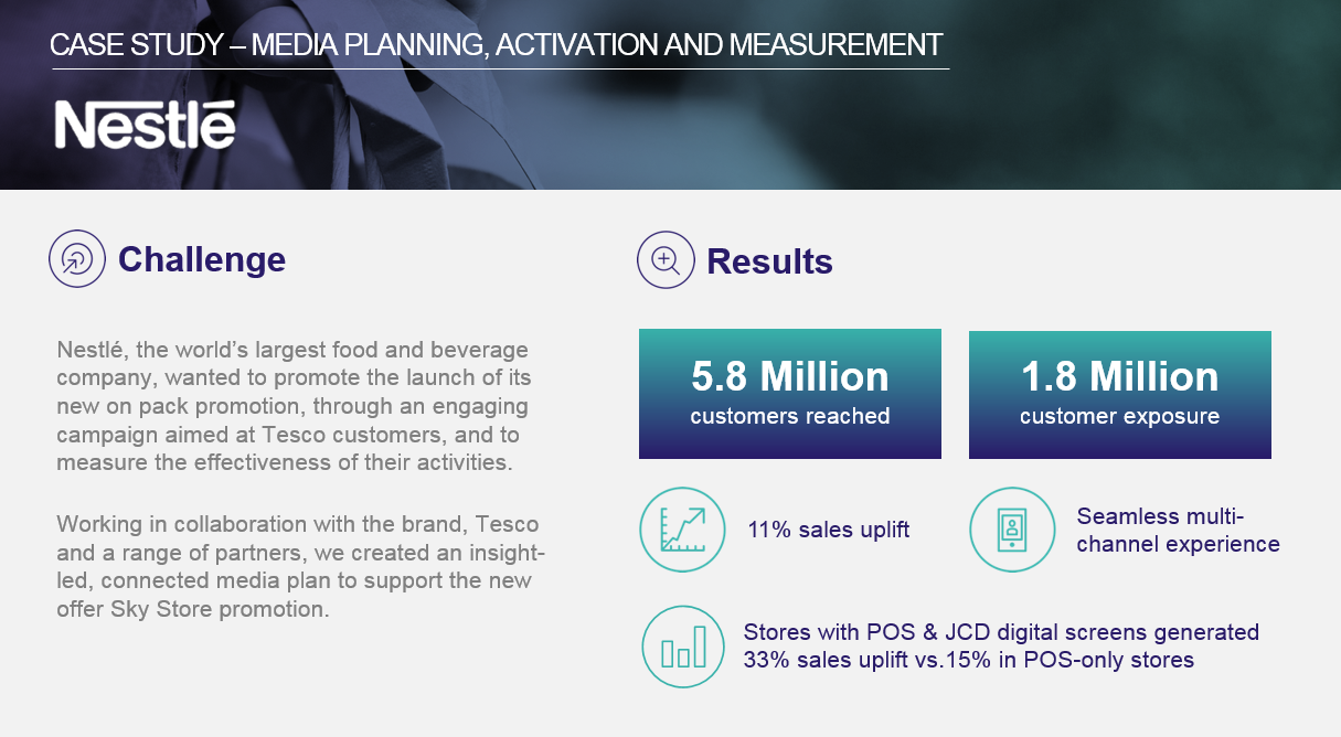 Media Planning, Activation and Measurement Case Study