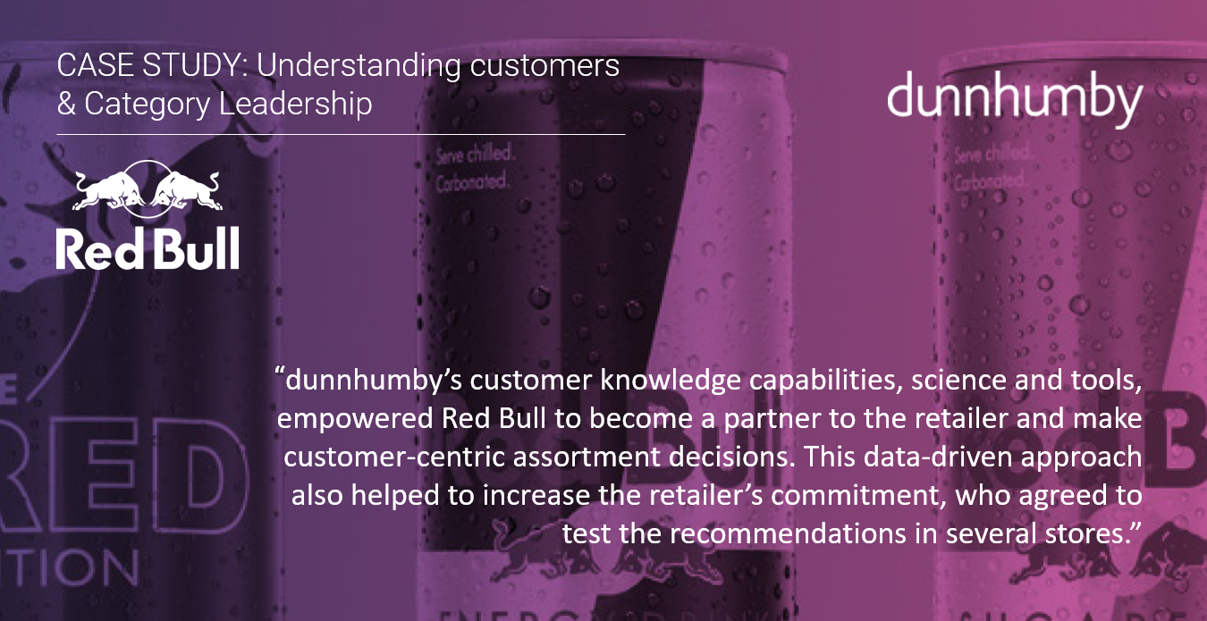 Red Bull Case Study - Understanding Customers & Category Leadership