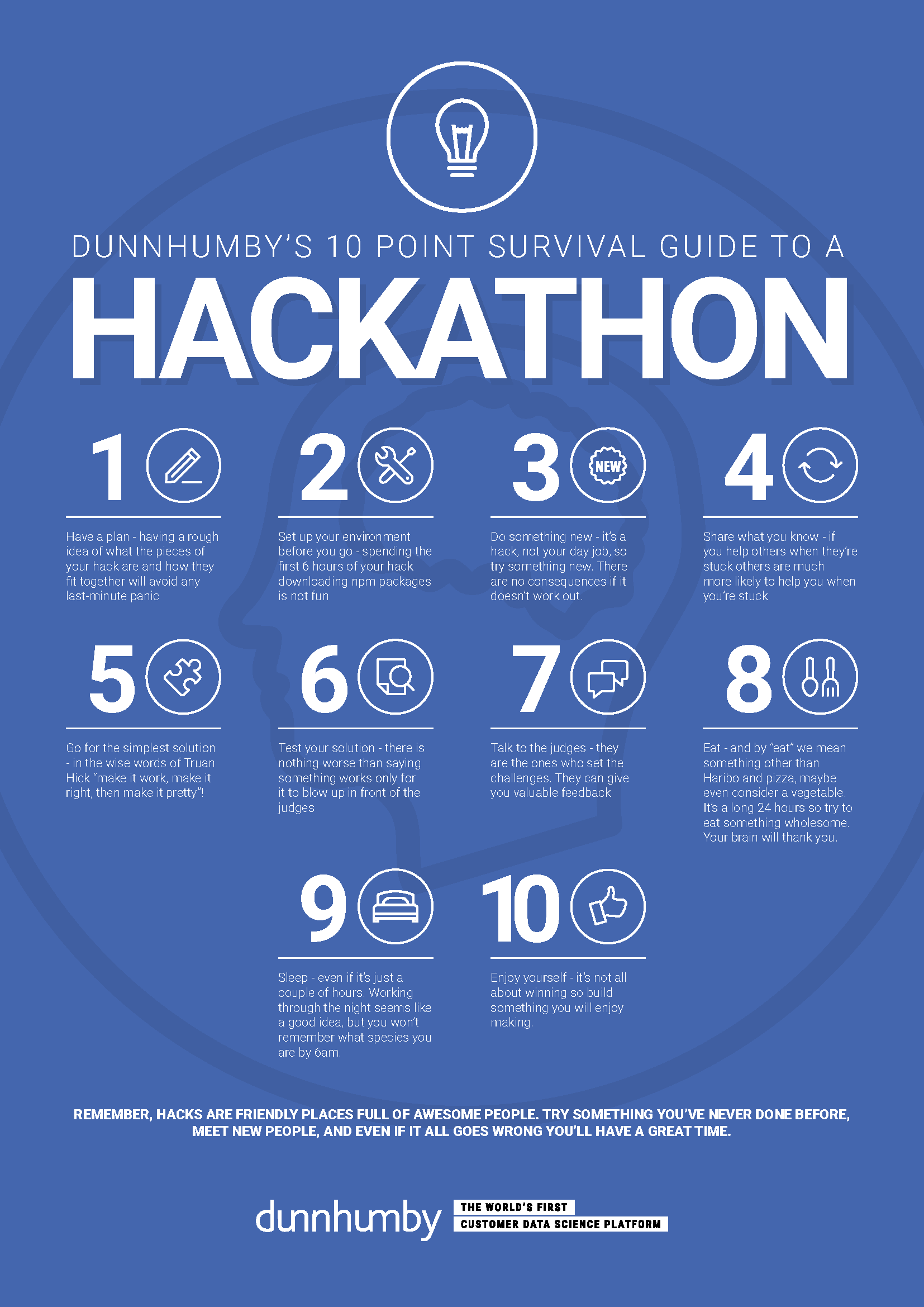 dunnhumby - How to survive a Hackathon
